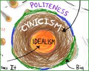 The Politics of Cynicism